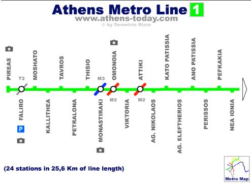 atene-linea1